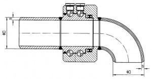 Swivel Joint type 102