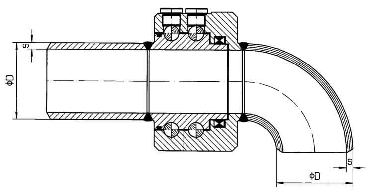 Rubber hose compensator corrugated metal hoses